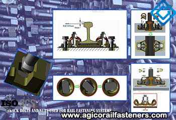 The Combination Of Bolts And Nuts Plays A Very Important Role In Joining Rail And Fastening Track