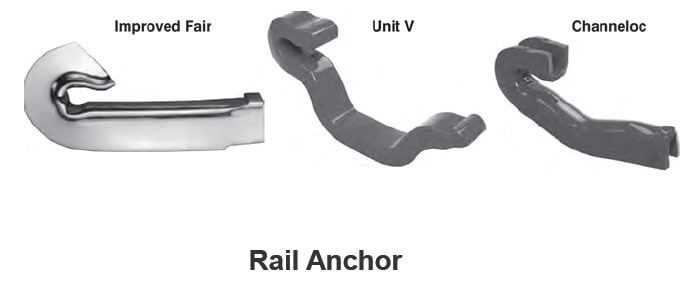 agico rail anchor