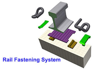 Type and Application of Rail Fastening System for High-Speed Railway