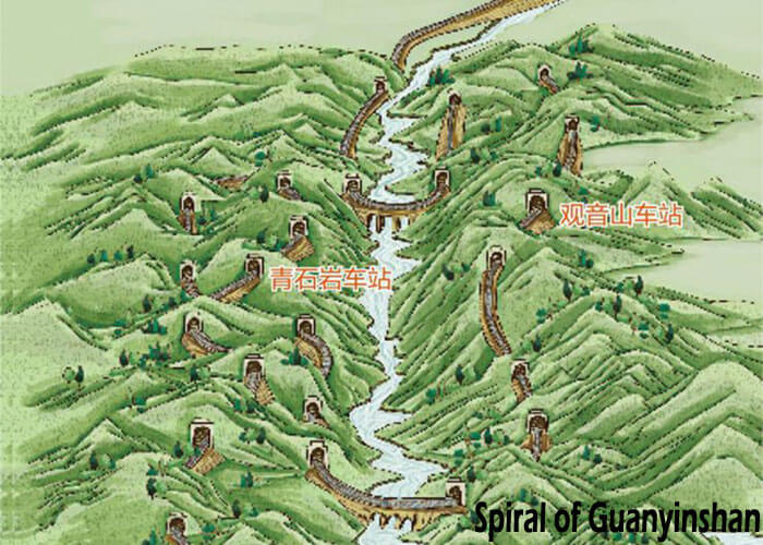 spiral of guanyinshan railway line