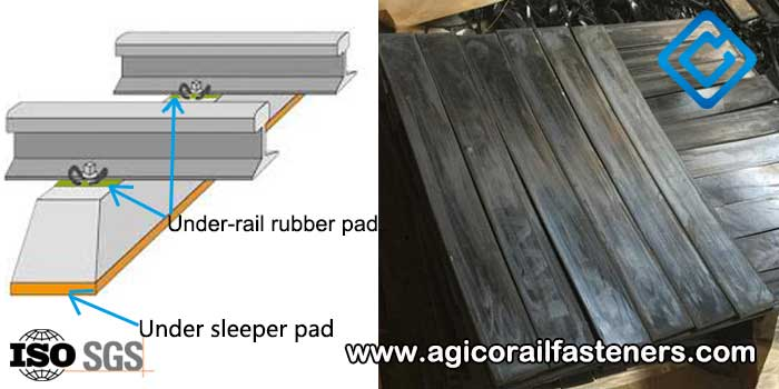 Buy Rail Pads | Under Sleeper Pads Manufacturers