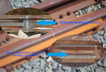 Rail Connector Rail Joint for Sale